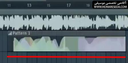 نحوه استفاده از افکتور کرگ در fl studio 12